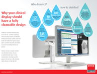Barco's fully cleanable Eonis clinical displays
