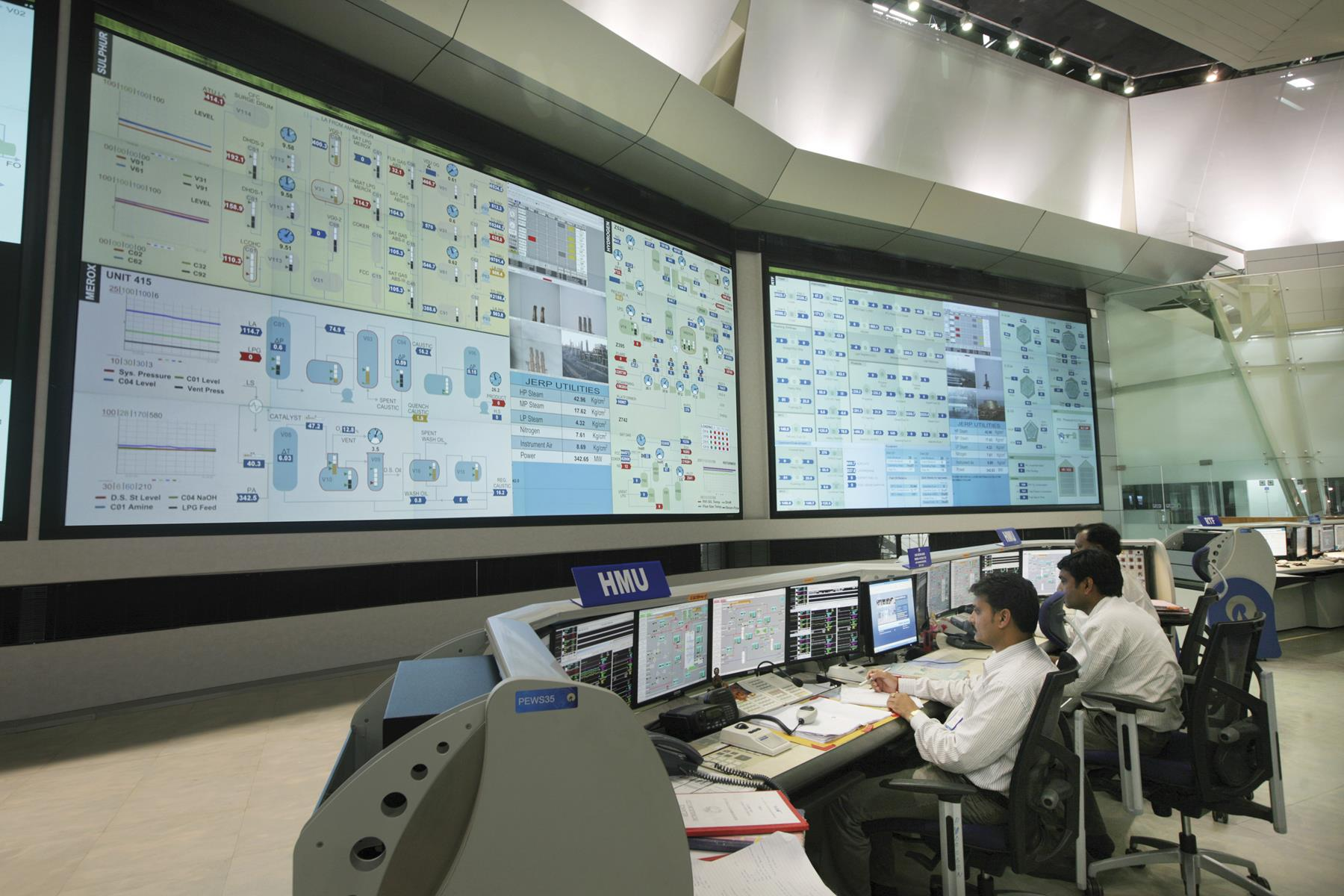 management control systems at reliance industries Reliance industries has around 40,000 employees working in different business company has deployed a knowledge capturing and management portal reliance kms travel management system, project management system, elearning.